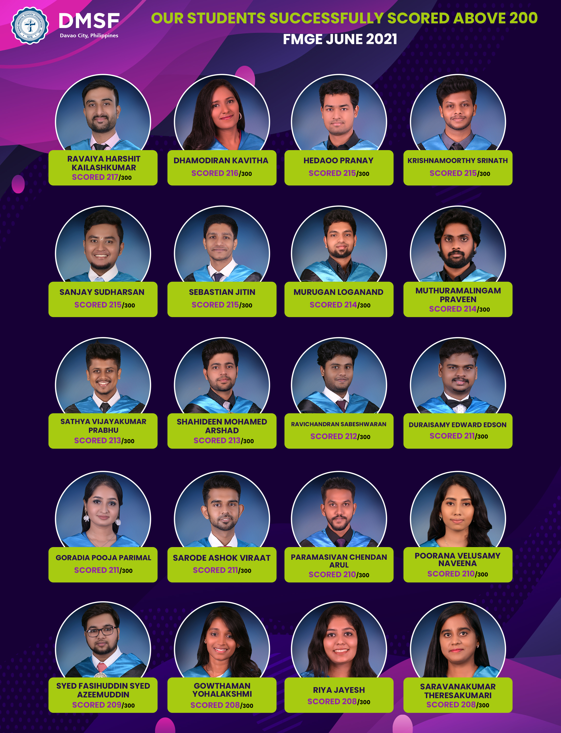 Students of DMSF who scored above 200 at FMGE June 2021